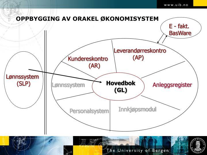 OPPBYGGING AV ORAKEL ØKONOMISYSTEM