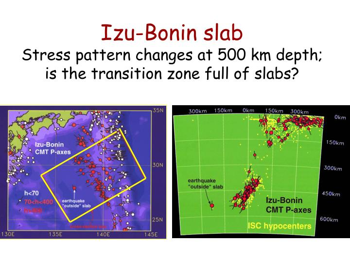 Izu-Bonin slab