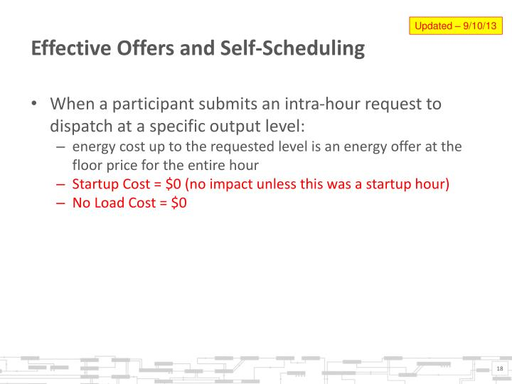 Effective Offers and Self-Scheduling