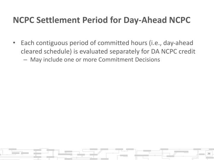 NCPC Settlement Period for Day-Ahead NCPC