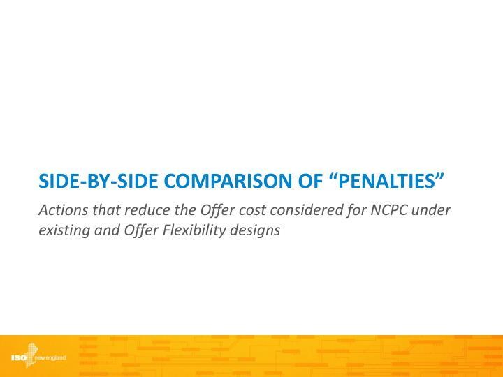 "SIDE-BY-SIDE Comparison of ""Penalties"""