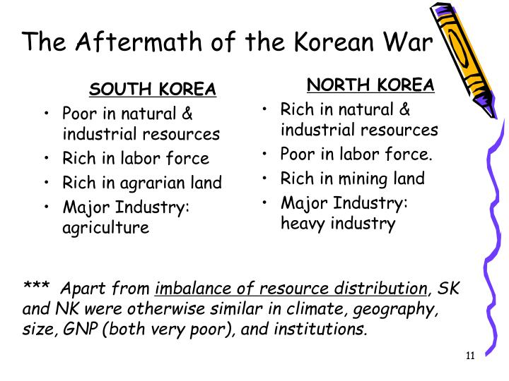 Aftermath of the korean war