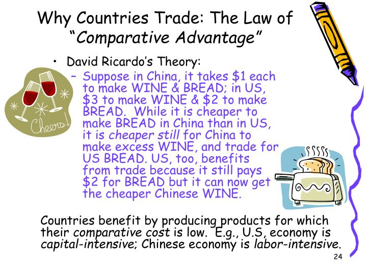 why countries trade Similarly, international trade enables one country to obtain cloth more cheaply by specializing in the production of wine and trading for cloth.