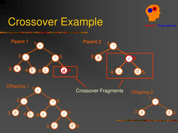 Crossover Example