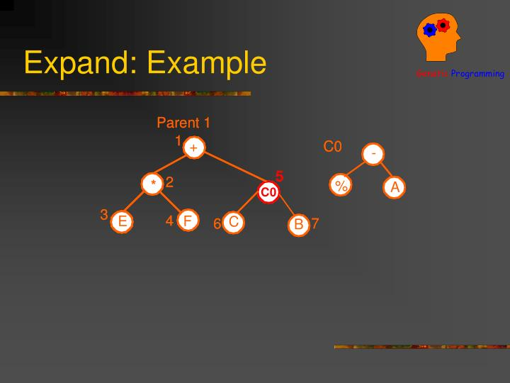 Expand: Example
