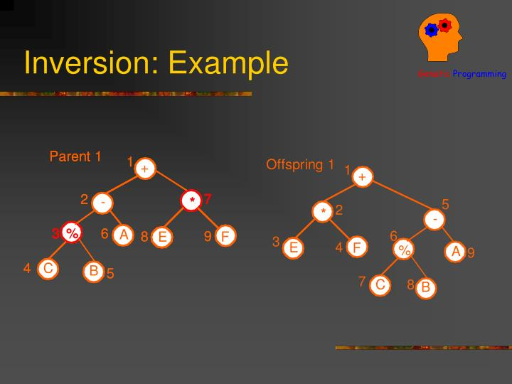 Inversion: Example
