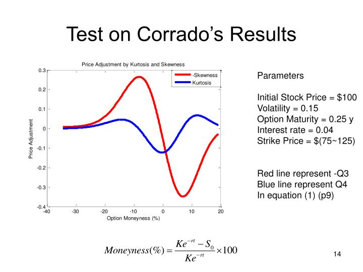 Test on Corrado's Results