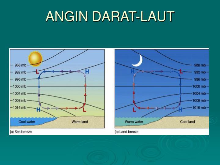 ANGIN DARAT-LAUT