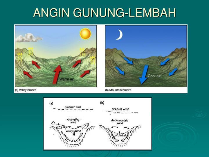 ANGIN GUNUNG-LEMBAH