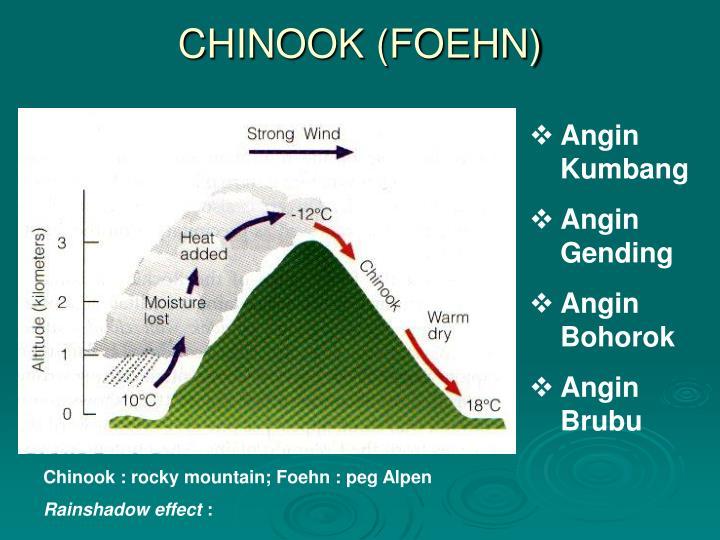 CHINOOK (FOEHN)