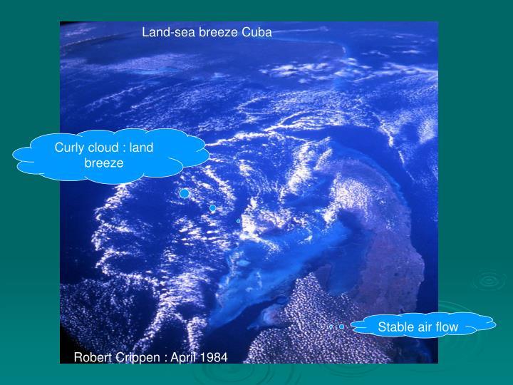 Land-sea breeze Cuba