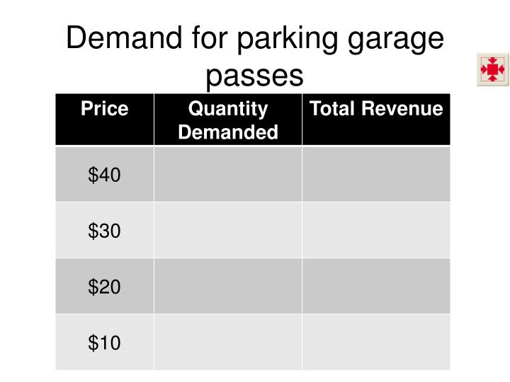 Demand for parking garage passes