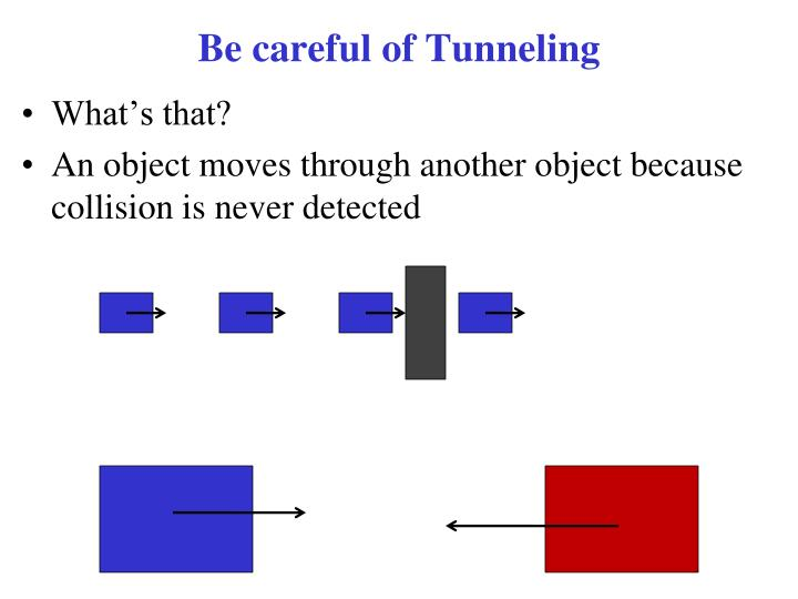 Be careful of Tunneling