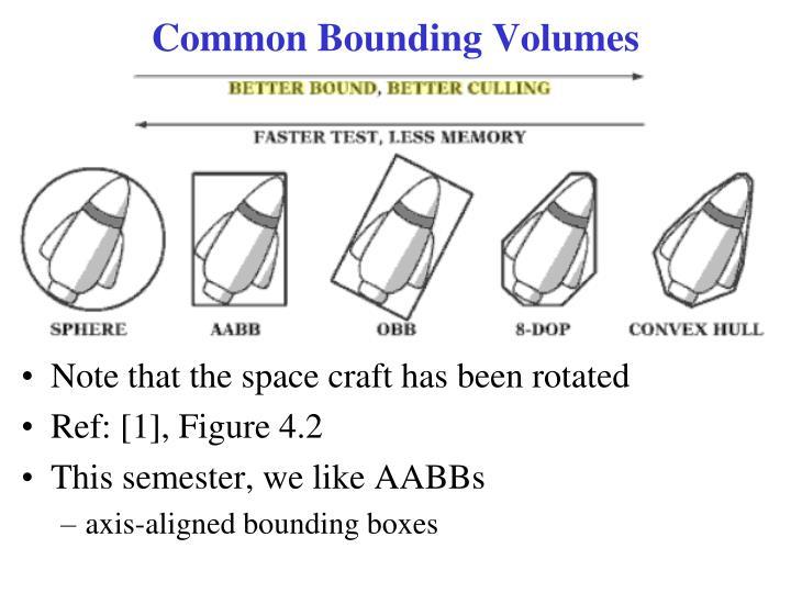 Common Bounding Volumes