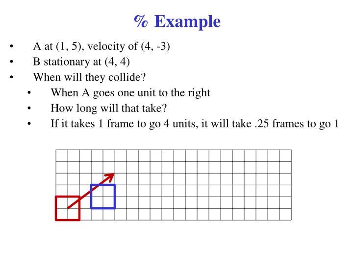 % Example