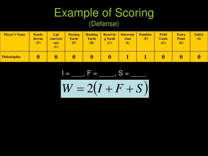 Example of Scoring