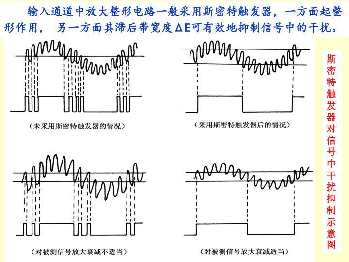 输入通道中放大整形电路一般采用斯密特触发器,一方面起整形作用, 另一方面其滞后带宽度