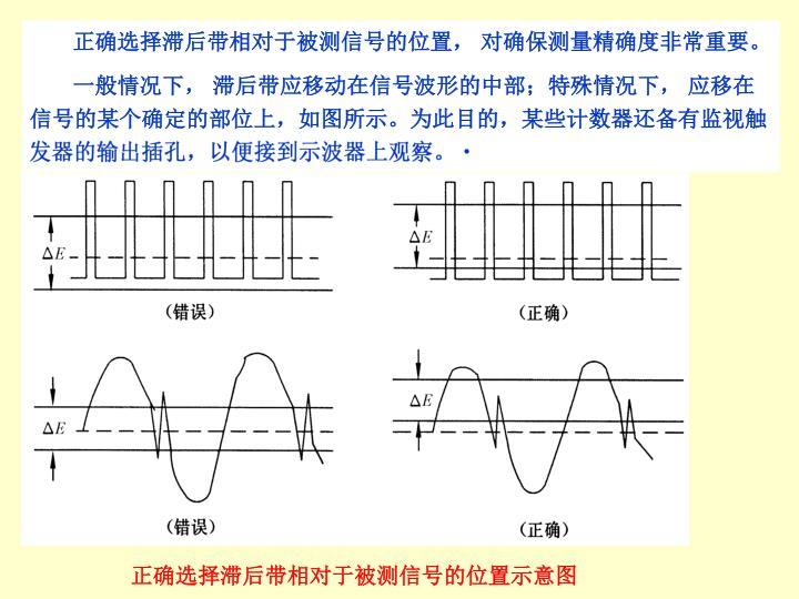 正确选择滞后带相对于被测信号的位置, 对确保测量精确度非常重要。