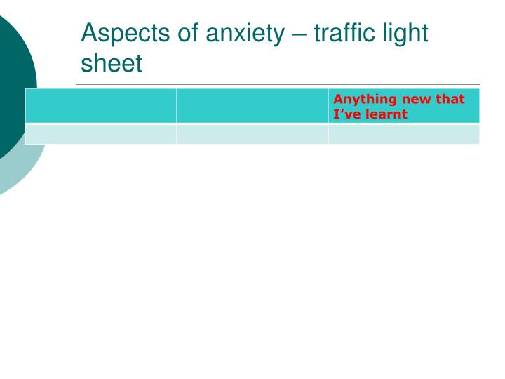 Aspects of anxiety – traffic light sheet