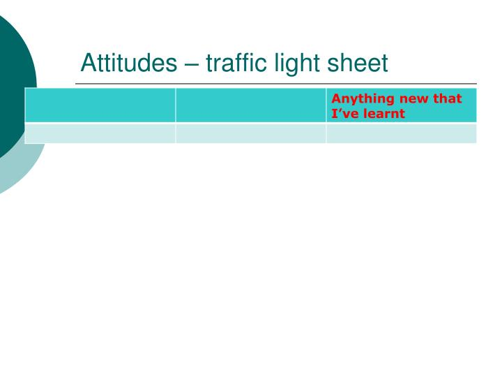 Attitudes – traffic light sheet