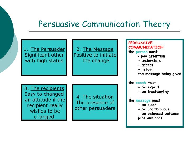 Persuasive Communication Theory