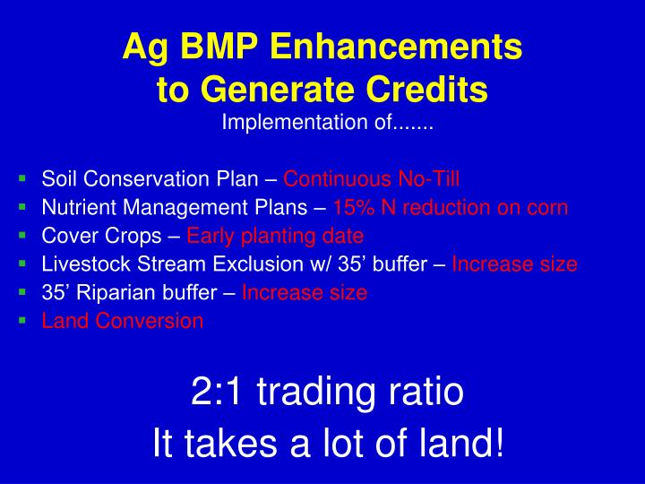 Ag BMP Enhancements