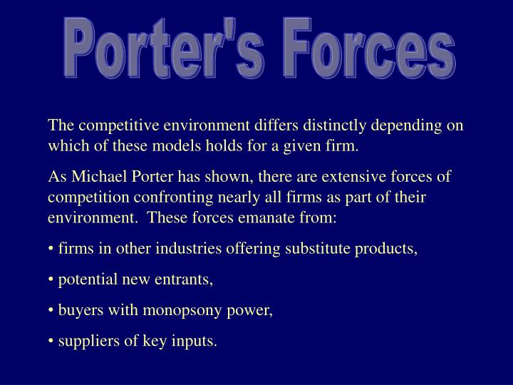 Porter's Forces