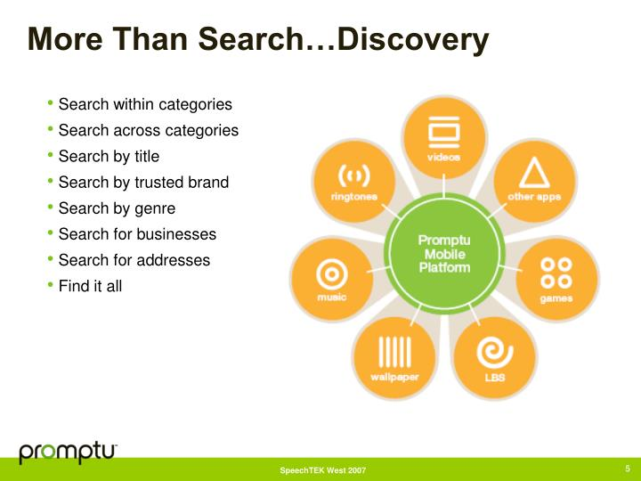 More Than Search…Discovery