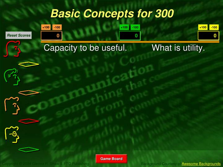 Capacity to be useful