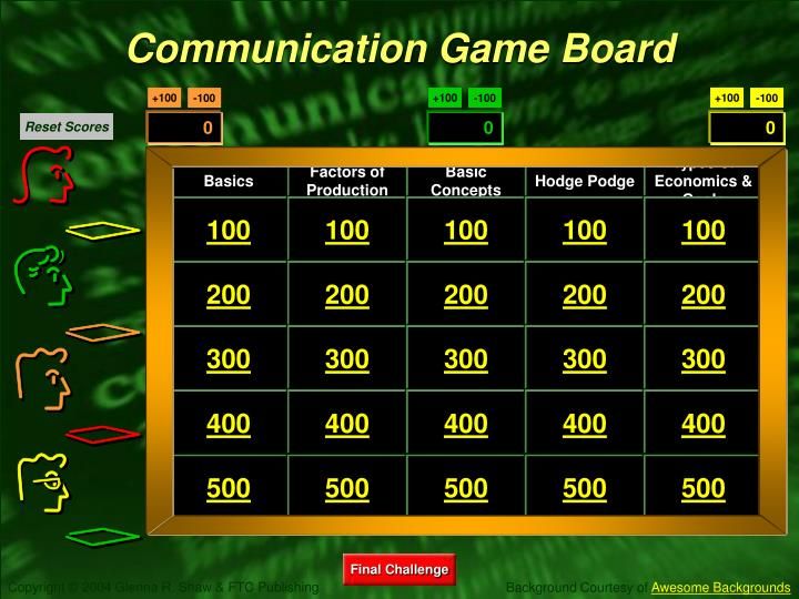 Communication game board