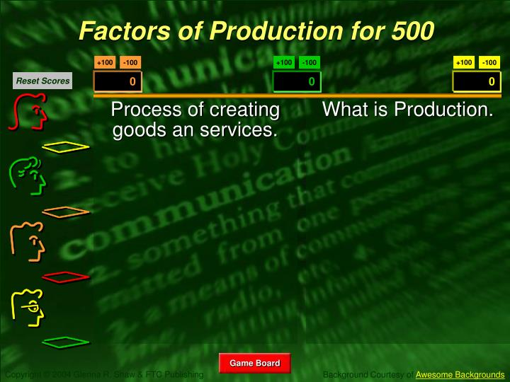 Process of creating goods an services