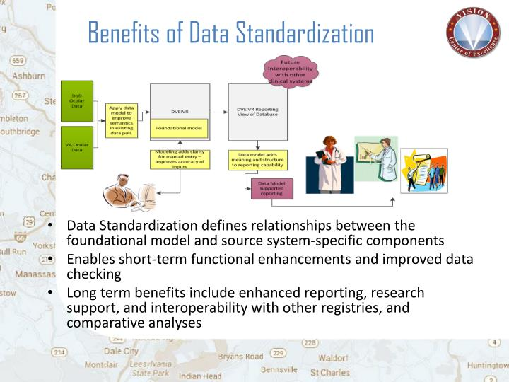 Benefits of Data Standardization