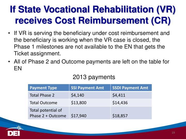 If State Vocational Rehabilitation (VR) receives Cost Reimbursement (CR)