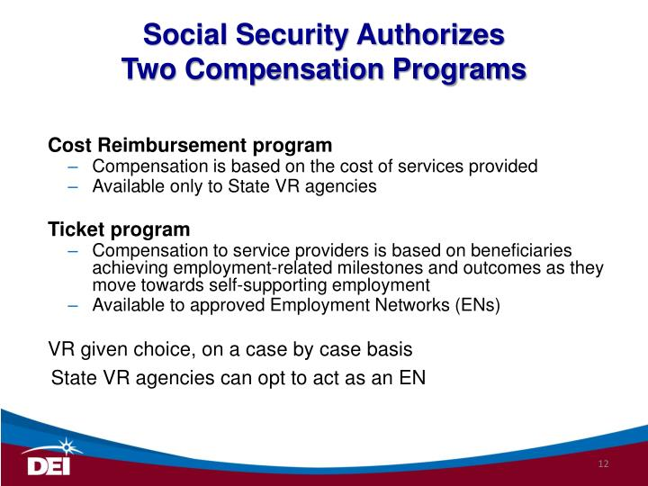 Social Security Authorizes