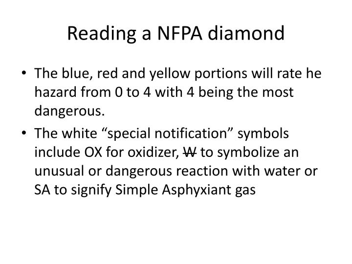 Reading a NFPA diamond