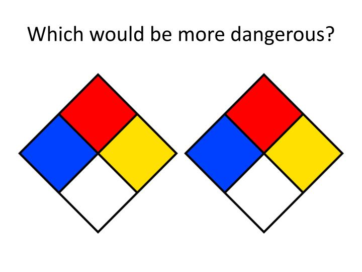 Which would be more dangerous?