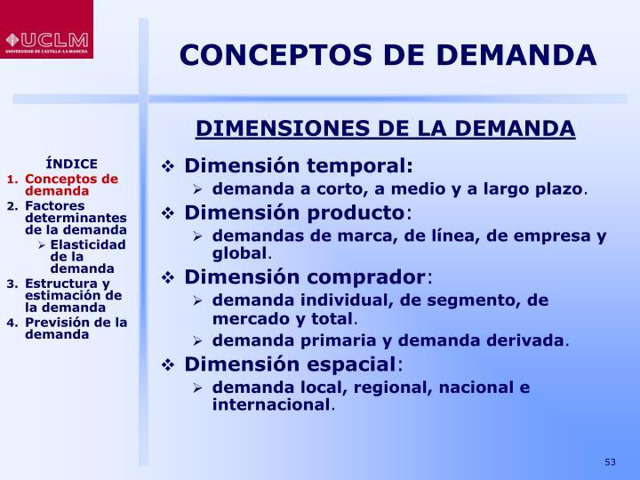 CONCEPTOS DE DEMANDA