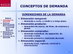 conceptos de demanda1