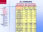 el consumo evoluci n del consumo estructura del gasto total1