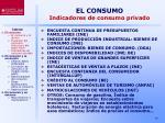 el consumo indicadores de consumo privado