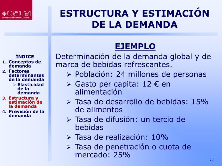 ESTRUCTURA Y ESTIMACIÓN DE LA DEMANDA