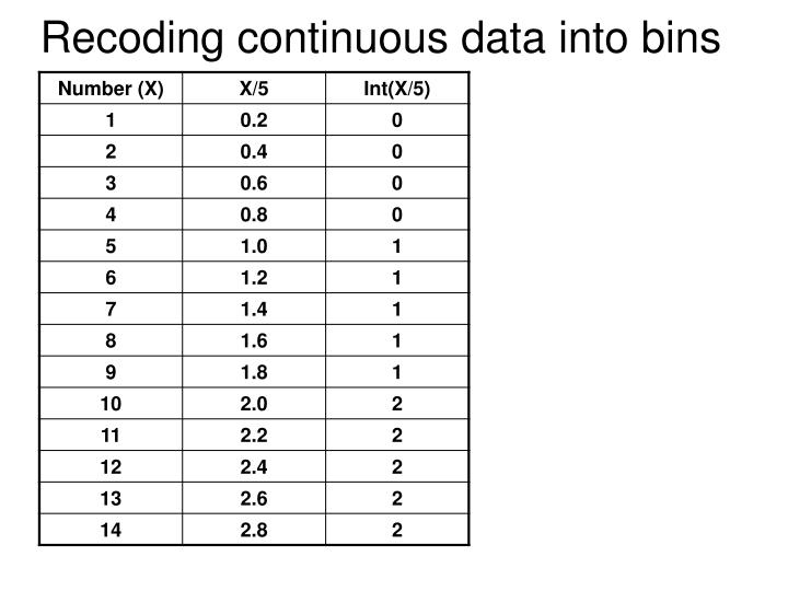 Recoding continuous data into bins
