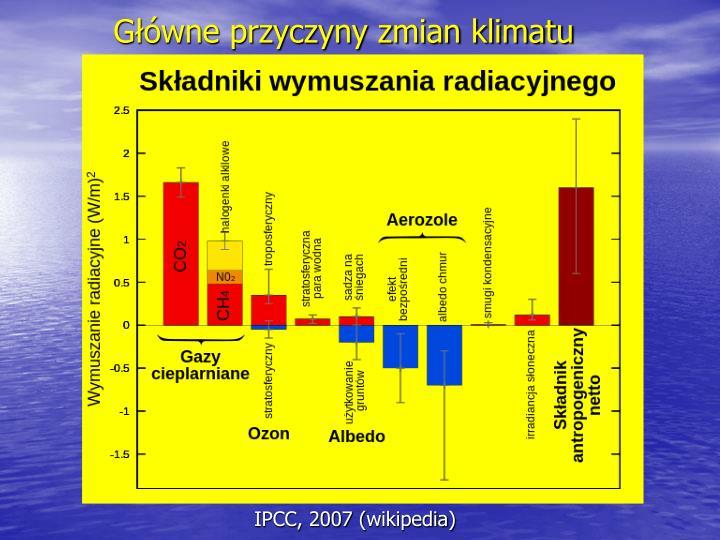 Główne przyczyny zmian klimatu