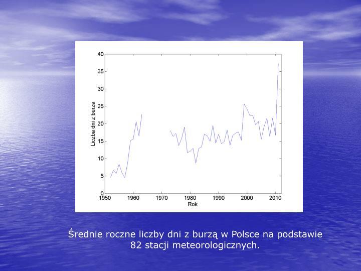 Średnie roczne liczby dni z burzą w Polsce na podstawie 82 stacji meteorologicznych.