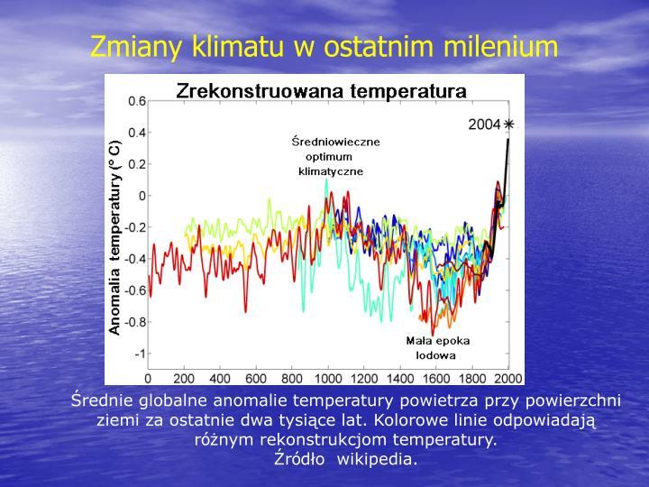 Zmiany klimatu w ostatnim milenium