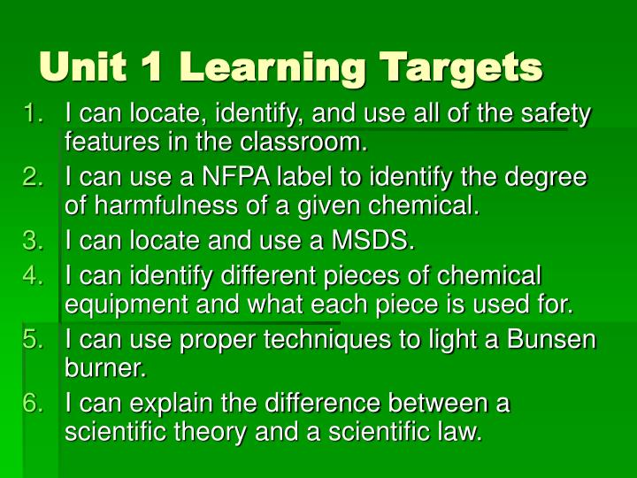 Unit 1 Learning Targets