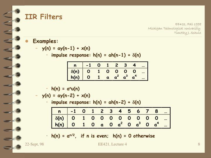 IIR Filters
