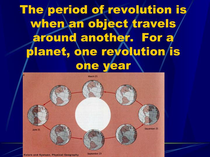 The period of revolution is when an object travels around another.  For a planet, one revolution is one year