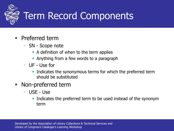 Term Record Components