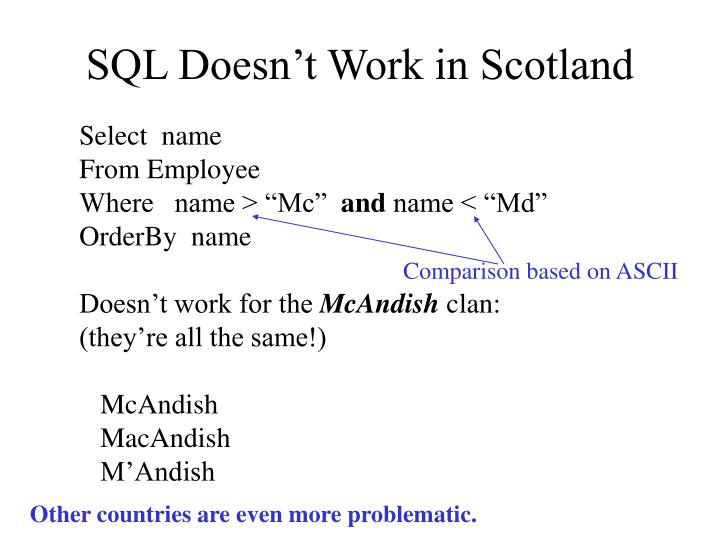 SQL Doesn't Work in Scotland